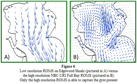 Figure 6: Low resolution ROMS on Edgewood Shoals (pictured in A) versus the high resolution NBC-URI Full Bay ROMS (pictured in B).  Only the high resolution ROMS is able to capture the gyre present here.